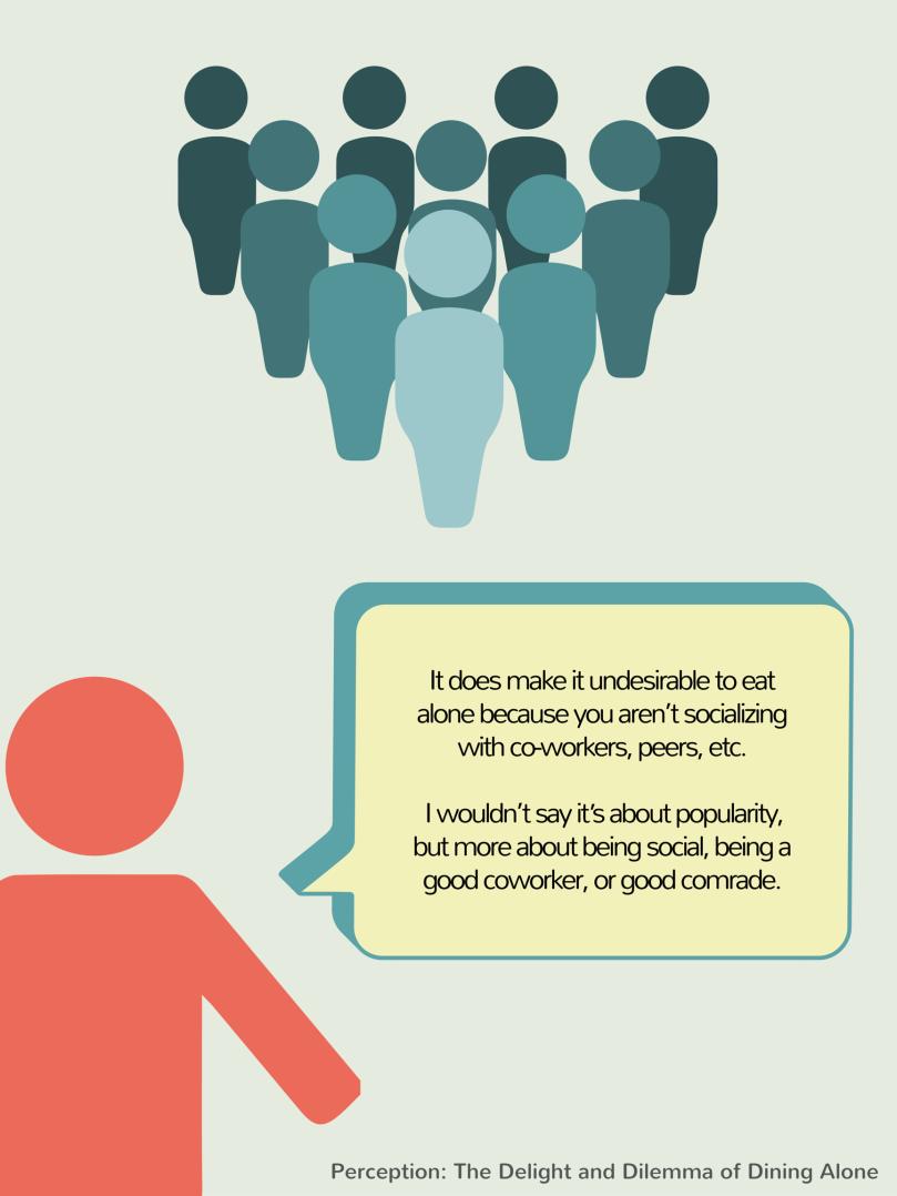 Qualitative poster design - Data Design Qualitative Poster